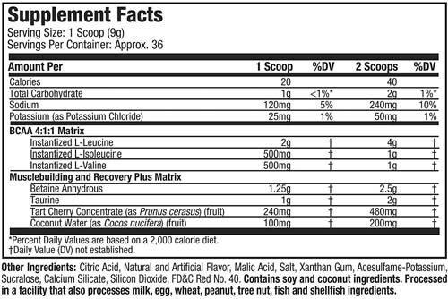 tabla de factores del producto MyoBuild 4X Amino BCAA. MuscleTech